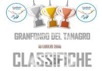 Classifiche GRANFONDO del TANAGRO 2016